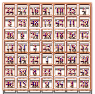 Siegel der Venus- - Quersumme 175