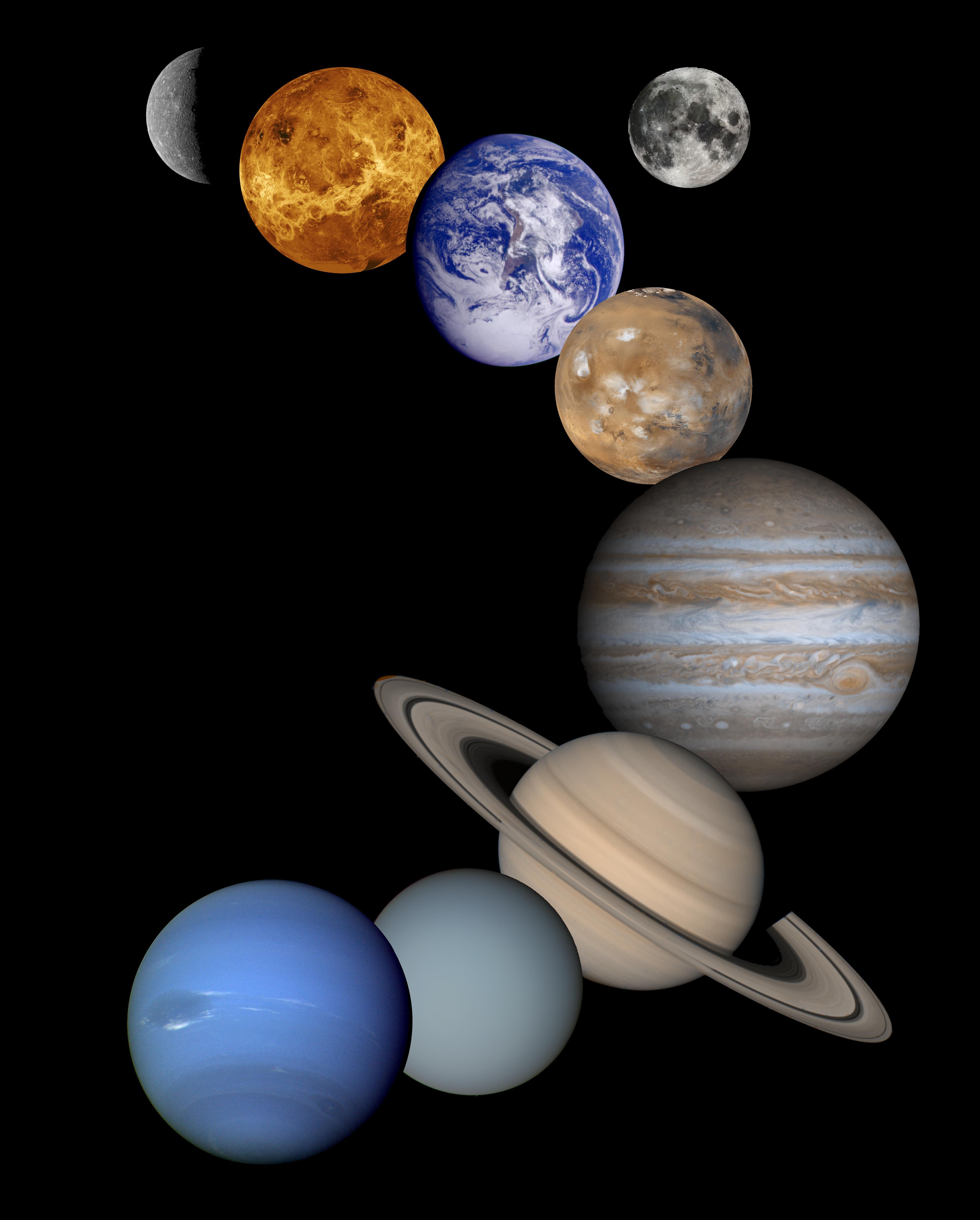 """Solar system"". Lizenziert unter Public domain über Wikimedia Commons"