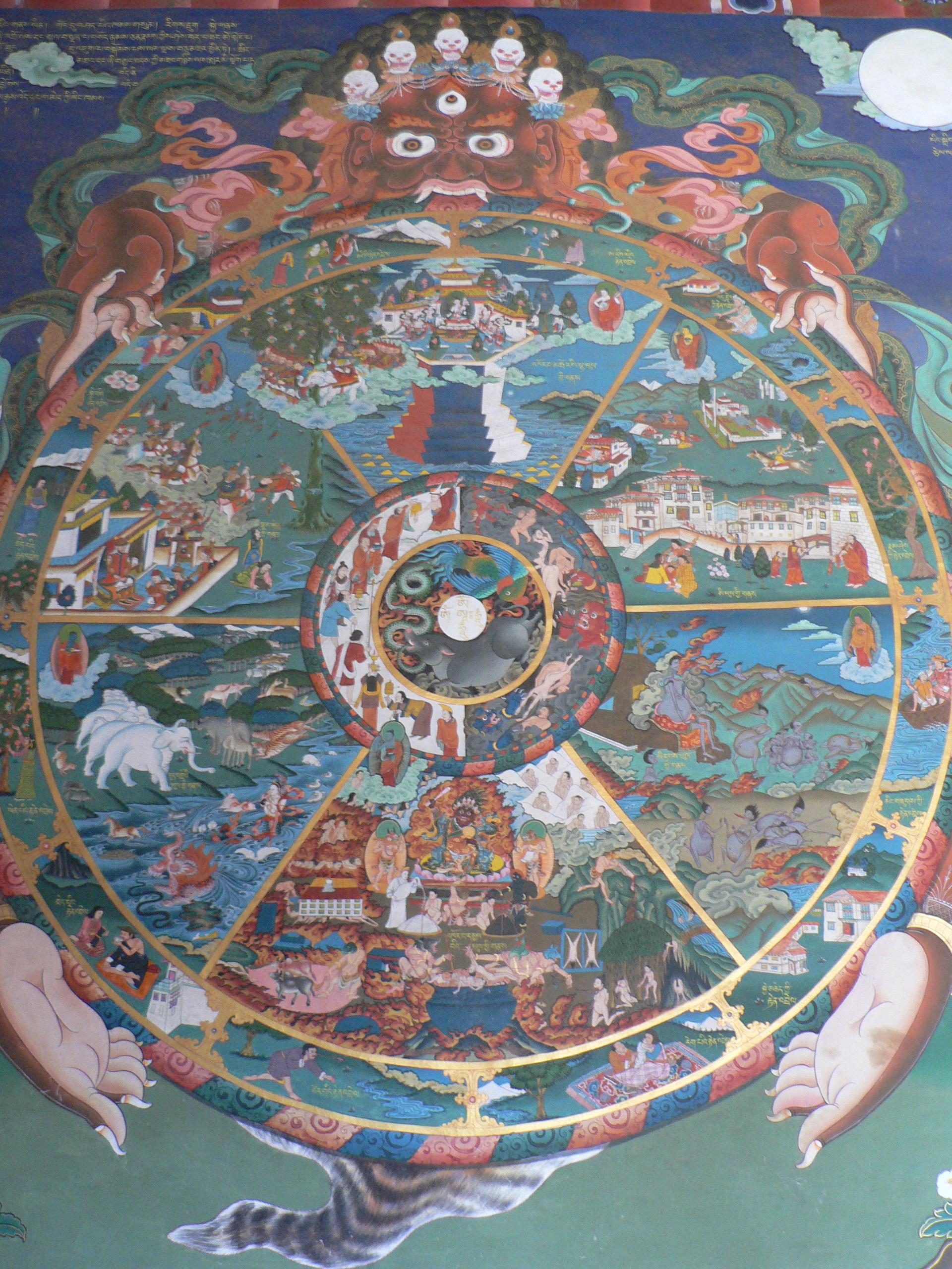 Lebensrad und Samsara.quelle:wiki.