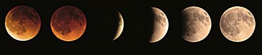 Ablauf einer Mondfinsternis.